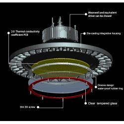120watt UFO led high bay light for warehouse